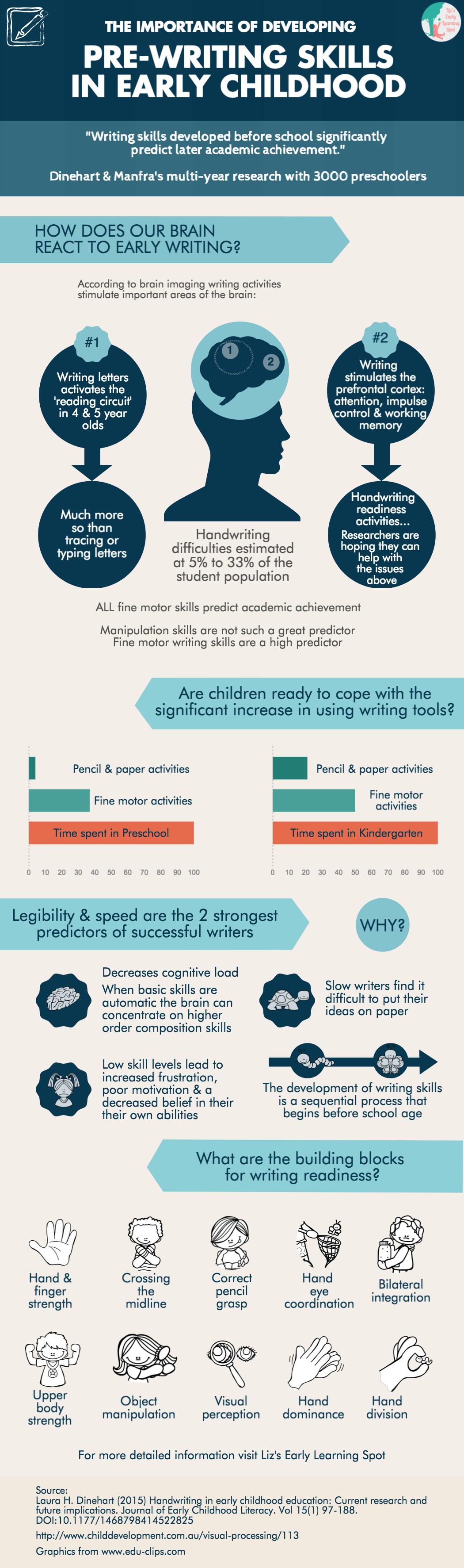 English language creative writing mark scheme